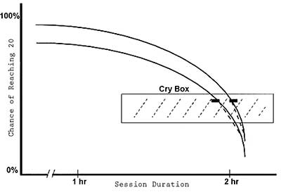 Tease & Denial Cry Box