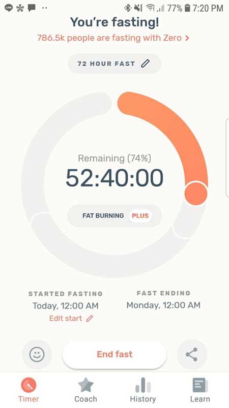 intermittent fasting 72 hours Mistress Wael